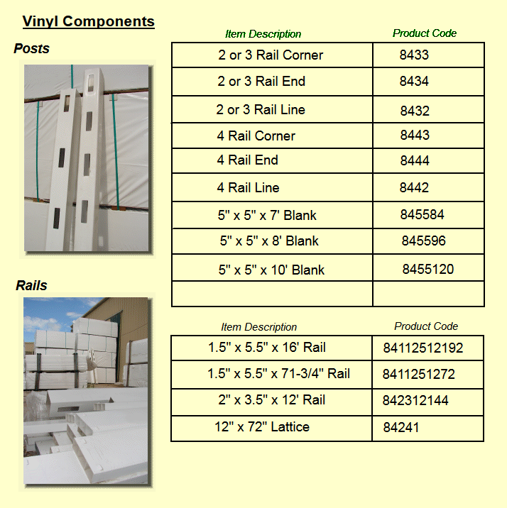 Vinyl Fence Components Commercial Industrial